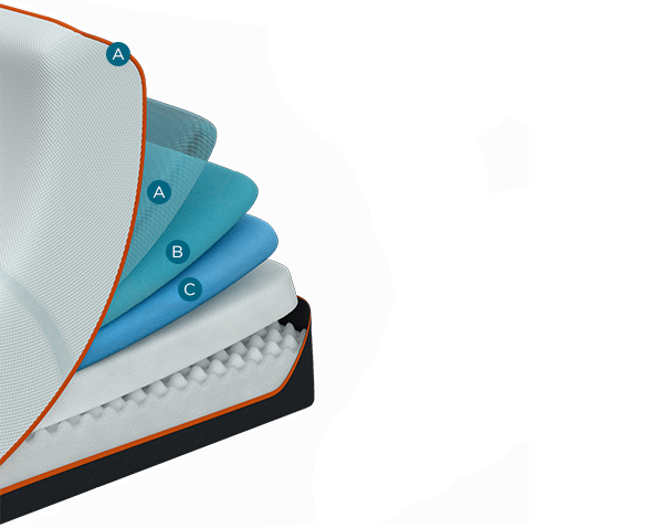 A cutaway of the Tempur-LuxeAdapt Firm mattress showing component layers